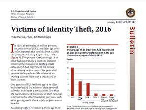 bjs-victims-of-id-theft-2016