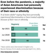 asian americans discrimination resized